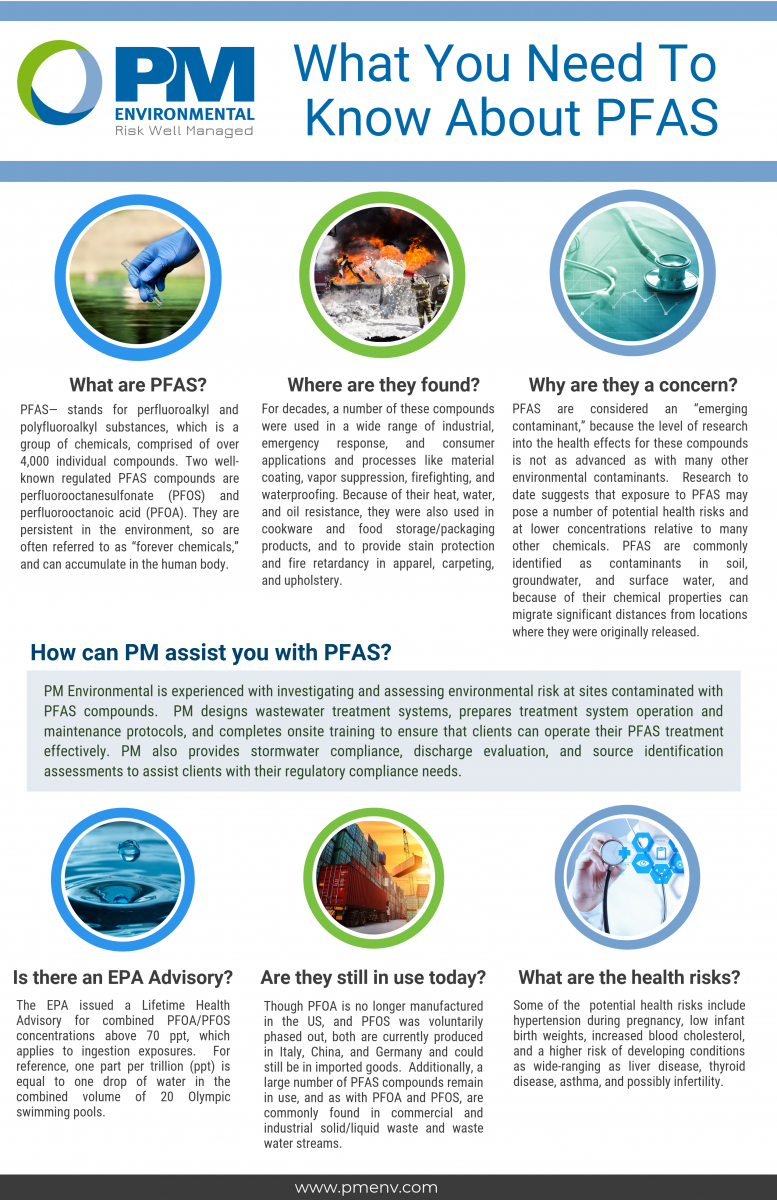 What You Need To Know About PFAS {Infographic} | PM